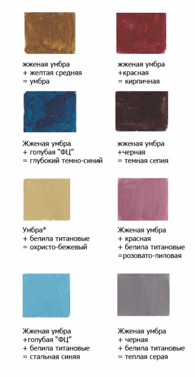 Kako mogu dobiti ljubičastu boju  Kako se smeđe miješaju boje